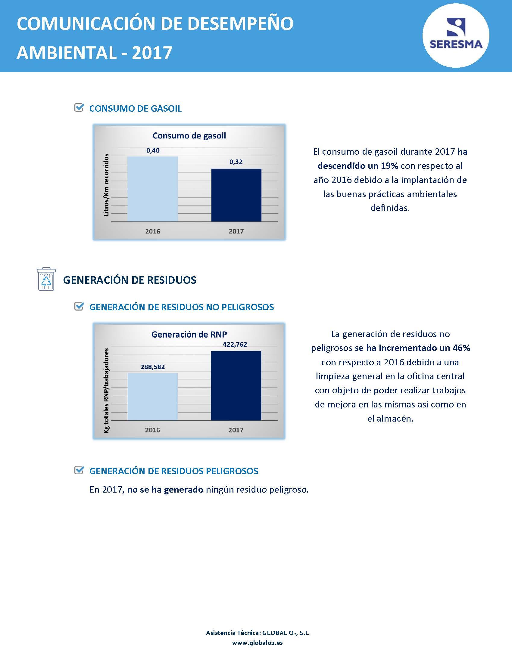 comunicaciondesempe_o_Page_3